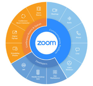 Zoom-platform-product-services
